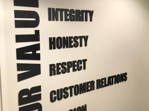 Interior wall signs lettering